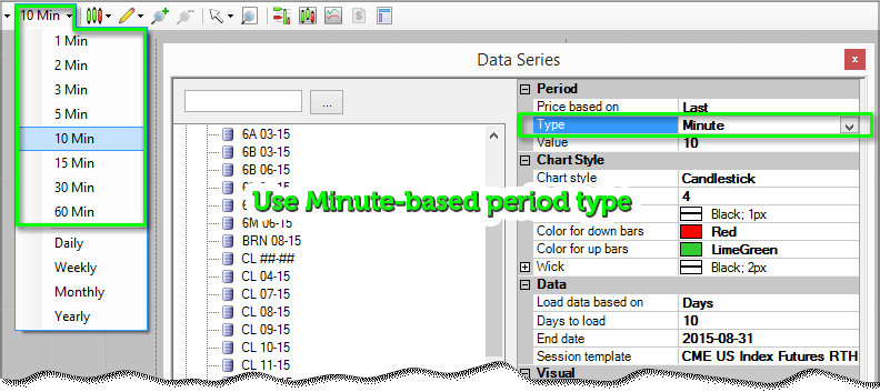 Use Minute-based period type