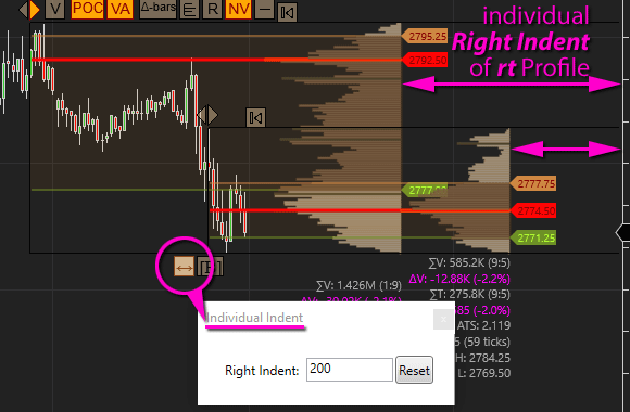 Individual Right Indent of Range Profile in rt Mode